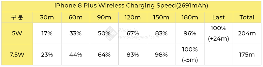 i8P_Wireless.png