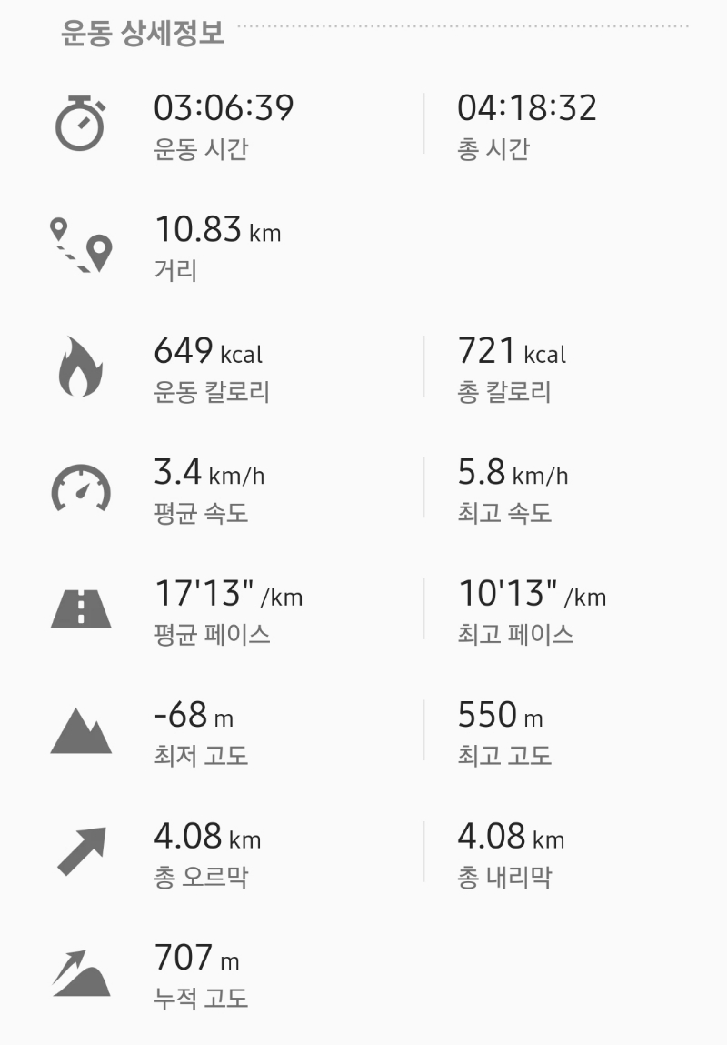 Screenshot_20191109-135010_Samsung Health.jpg