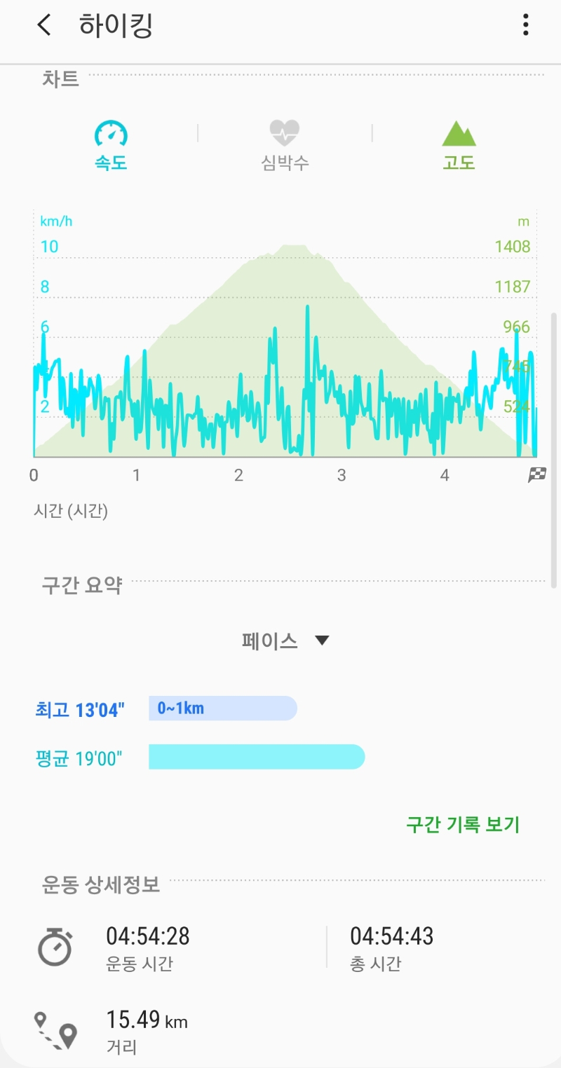 Screenshot_20200128-214301_Samsung Health.jpg
