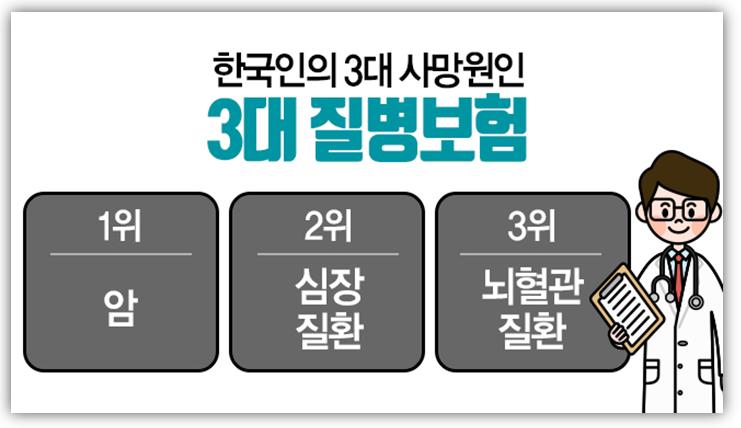 3대진단비 이미지2.png